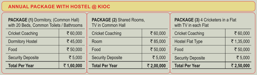 KIOC Package fee